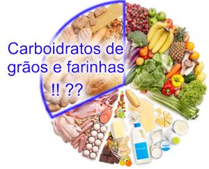 Carboidratos na dieta são a base da pirâmide alimentar. Isso impede o emagrecimento